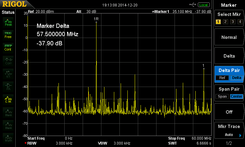 Output port: CLK0 Crosstalk signal: CLK2