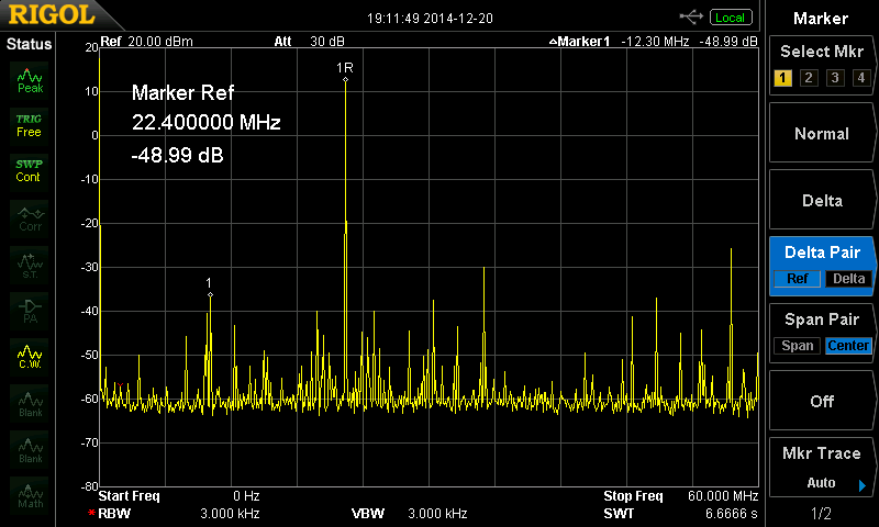 Output port: CLK0 Crosstalk signal: CLK1