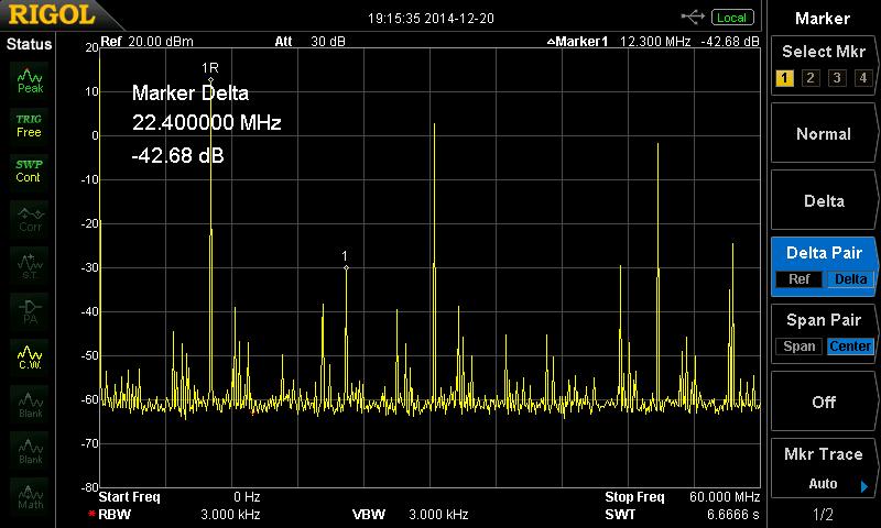 Output port: CLK1 Crosstalk signal: CLK0