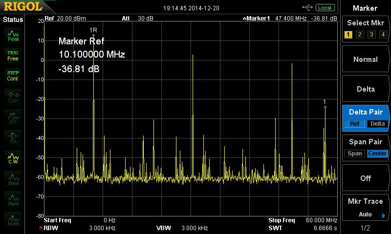 Output port: CLK1 Crosstalk signal: CLK2