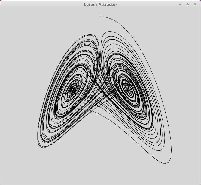 Lorenz Attractor in Python